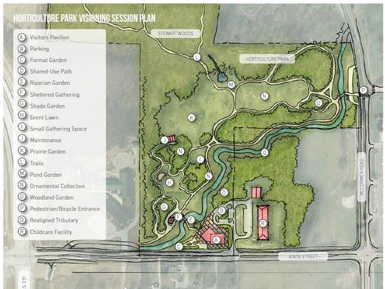 This is a schematic of what Purdue's Horticulture Park is expected to look like once work is finished.