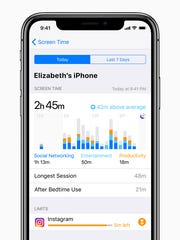 Screen Time features let you place time limits on app usage.