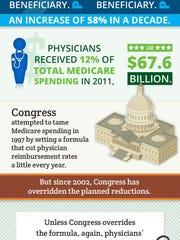 FTFin-Medicare-Doc-Fix