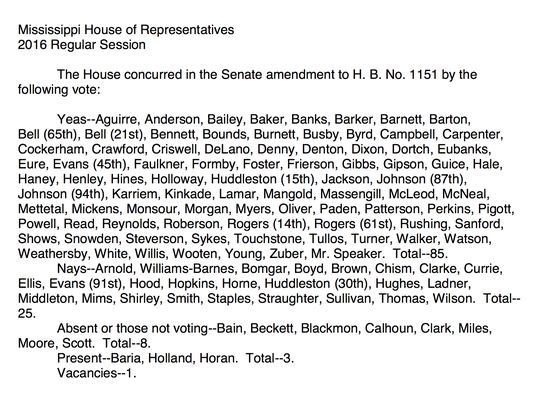 House of Representatives votes on HB1151.