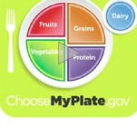 Outpatient and Wellness Dietician, Johanna Brandon, RD, LD, at Bon Secours St. Francis Health System, discusses the MyPlate food recommendations.