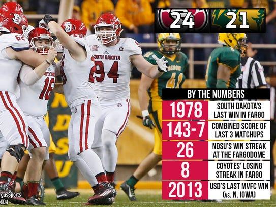 By the numbers history and NDSU