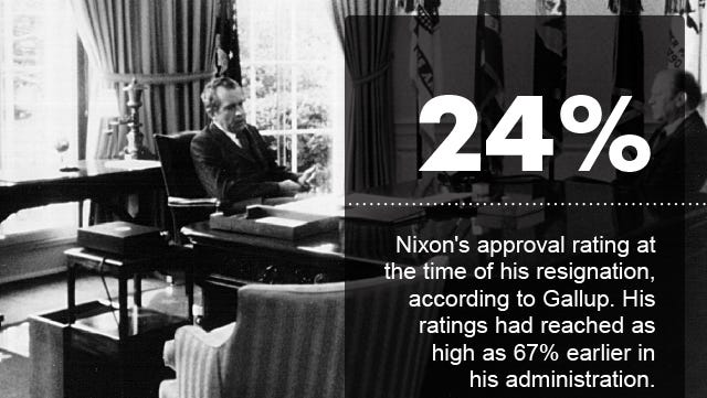 Nixon's resignation, 40 years later