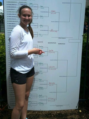Ryle freshman Elizabeth Hamilton points to her name in the quarterfinals Friday at UK.