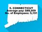 Connecticut Getty Images/Illustration by Susanne Cervenka