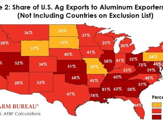 Share of U.S. Ag exports to aluminum exporters to U.S. (not including countries on exclusion list).