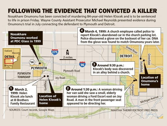 Following the evidence that convicted a killer.