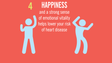 Happiness and a strong sense of emotional vitality helps lower your risk of heart disease.