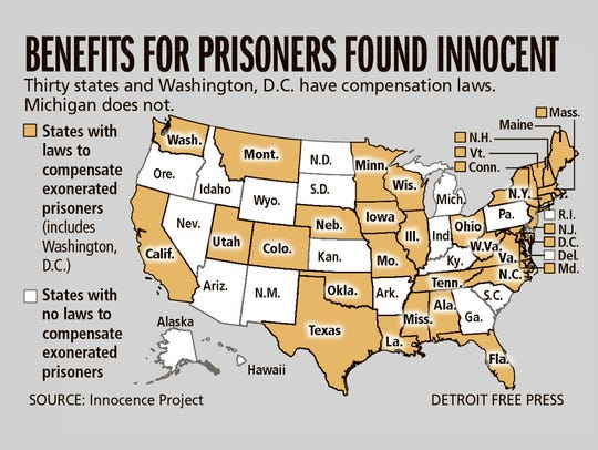 Thirty states and Washington, D.C. have compensation