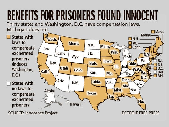 Thirty states and Washington, D.C. have compensation laws. Michigan does not.