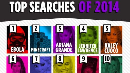 Yahoo top searches for 2014