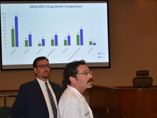 Ventura County Chief Medical Examiner Dr. Christopher Young, right, tells Ventura County supervisors that opioid deaths rose last year.