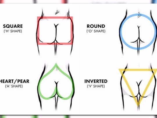 Turns out there are four types of butts that can affect