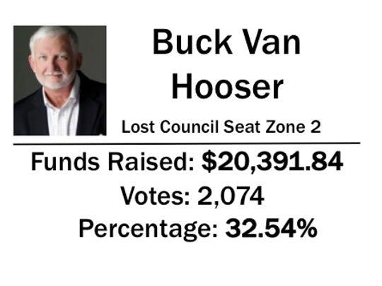 Buck Van Hooser