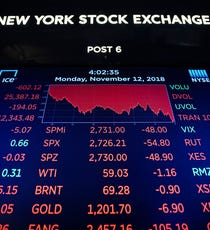 Stock Market And Investment News Usatoday Com