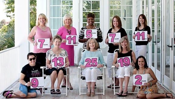 Krewe du Ya Yas members hold cards that represent how many years they have been a survivor of breast cancer. From left, top row, Sondra Mossraf, Susan Sears, Barbara Shoulders, Mandie Bignell, Leslie Glassman. Bottom row, Jennifer Morris, Lisa Jo Walborn, Darlene Babcock, Kim Marsh and Cherri Eman.
