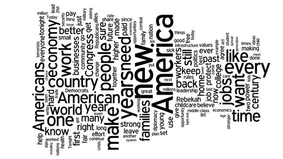 All of Obama's State of the Union speeches in word clouds