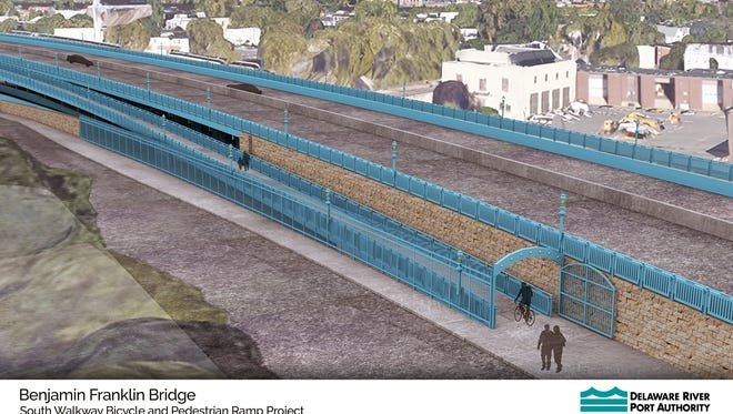 Design of a proposed 800-foot-long ramp for bikers and the disabled to access the Ben Franklin Bridge southside walkway from the Camden end of the bridge. The Philadelphia end has a ramp.