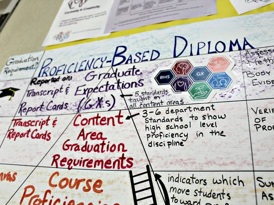 A poster explaining the new proficiency-based diploma pictured at Burlington High School on Thursday. The new certificate is a result of Act 77, which promotes flexible pathways to graduation.
