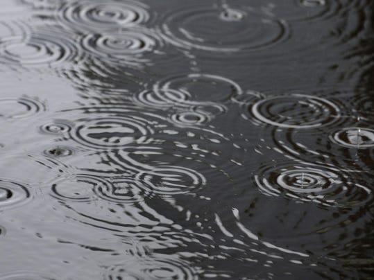 rainFILE