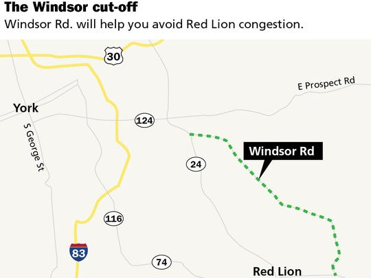 The Windsor cut-off