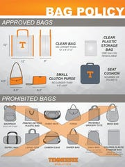 A graphic shows UT's clear-bag policy