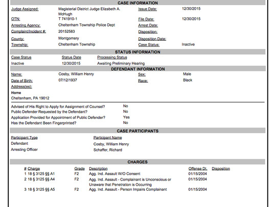 The charging documents for Bill Cosby, who is expected