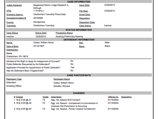 The charging documents for Bill Cosby, who is expected to be arraigned late Wednesday afternoon.