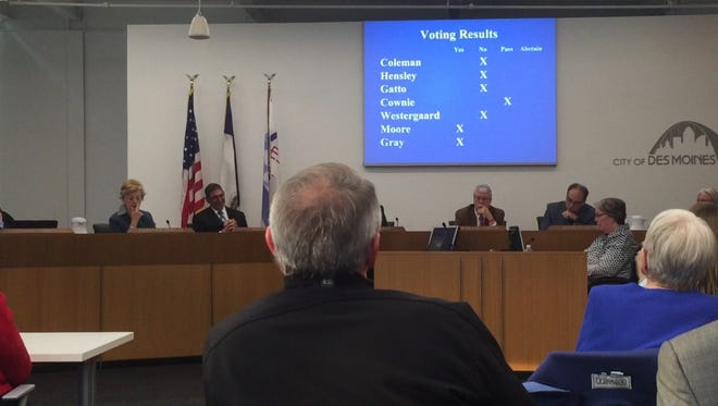Outcome of vote on whether to oppose legislation to dismantle independent water utilities at Des Moines City Council.
