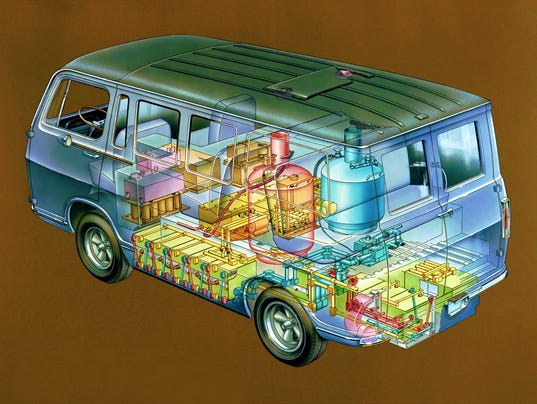 The GM Electrovan from 1966