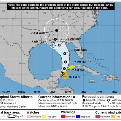 Subtropical Storm Alberto