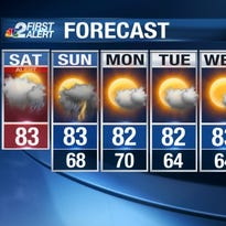 SWFL forecast: Fire weather concerns continue; a few showers this weekend