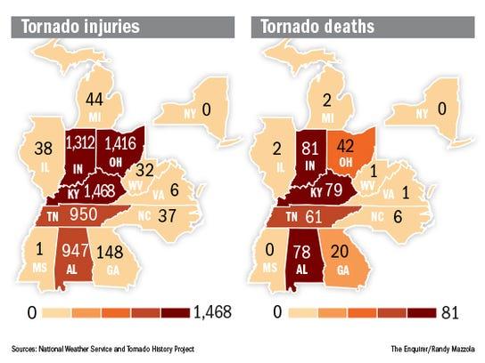Tornados_Online_02.jpg