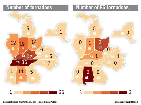 Tornados_Online_03.jpg
