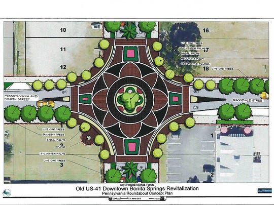 Bonita Roundabout.jpg