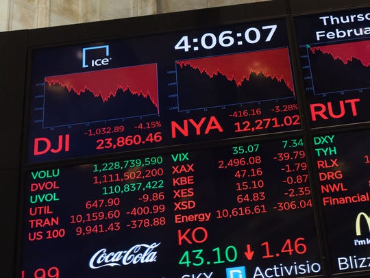 "Stock market ""correction"": The closing numbers are"
