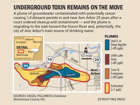 Underground toxin remains on the move