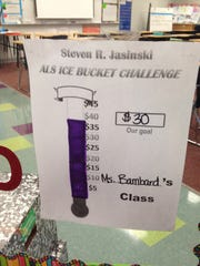 Ms. Bambard's goal-tracking chart shows the class exceeded its goal of $30.