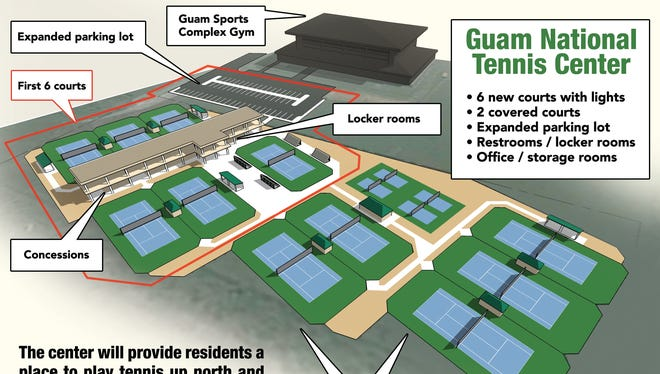 The proposed Guam National Tennis Center.