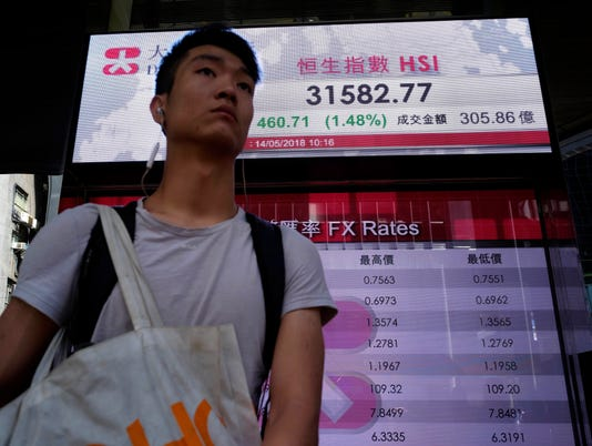 AP HONG KONG FINANCIAL MARKETS F I