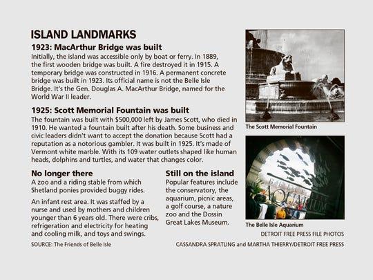 Island landmarks