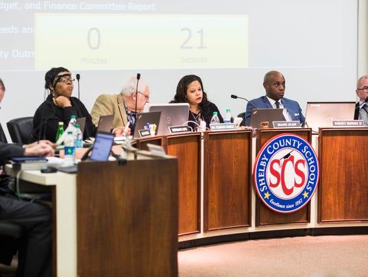 SCS Meeting