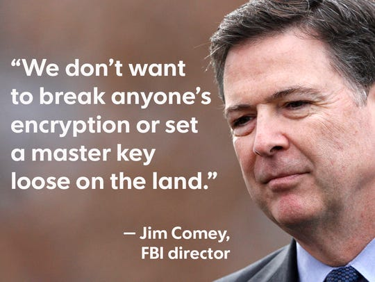 FBI director Jim Comey, pictured here in December 2015,
