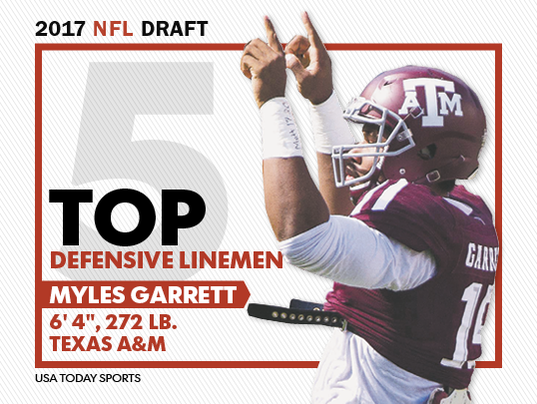 Nfl Draft Cardinals Defensive Line Could Use A Boost