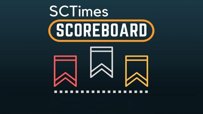 Presto logo for SCTimes Scoreboard