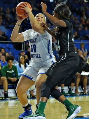 MTSU forward Alex Johnson looks to shoot against Charlotte on Sunday at Murphy Center.