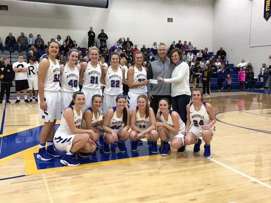 Maysville girls basketball
