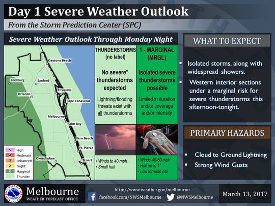 Severe weather expected as cold front moves through March 13, 2017.