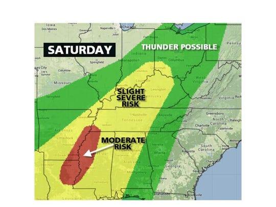 Saturday storm risks