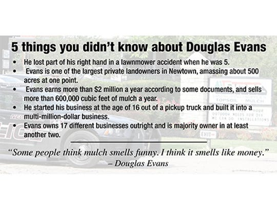 Things you didn't know about Douglas Evans.